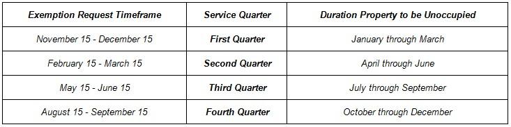 Exemption Schedule